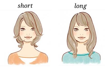 ベース型の顔の髪型