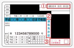 年齢確認 免許証